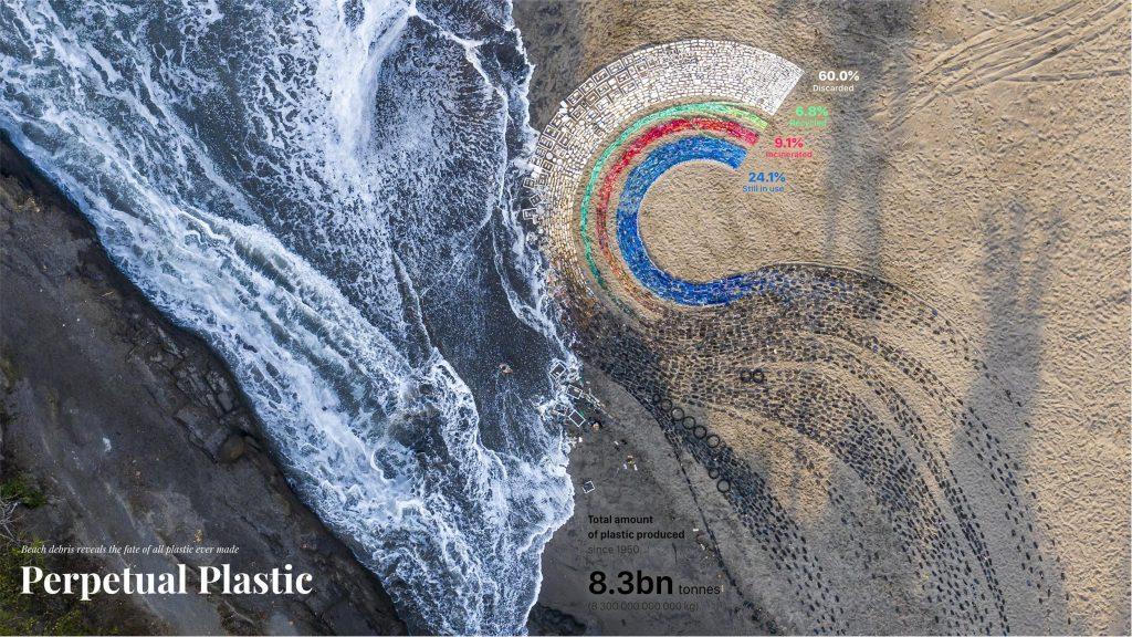 [Image – Perpetual Plastic: Beach debris reveals the fate of all plastic ever via Perpetual Plastic]